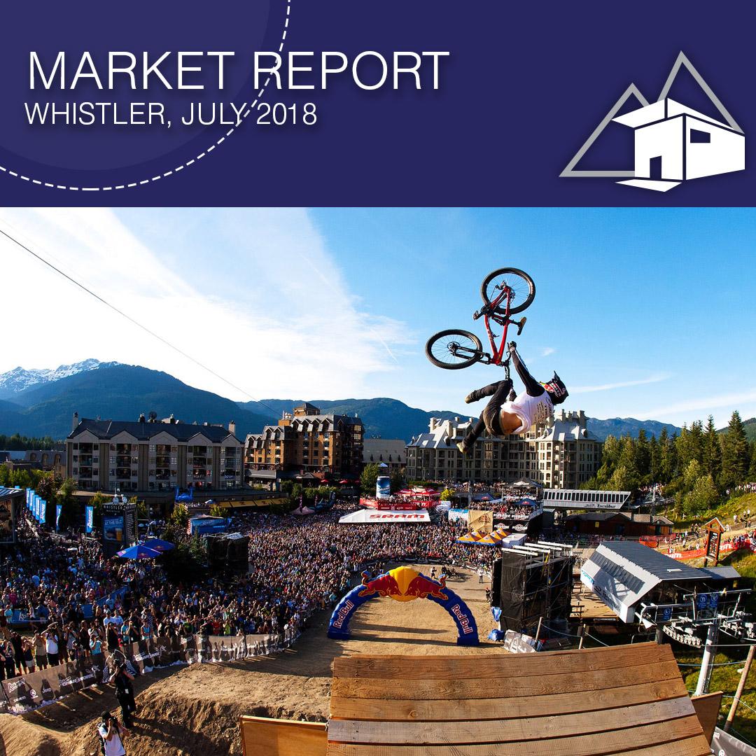 LG-Whistler-Market-Report_July2018