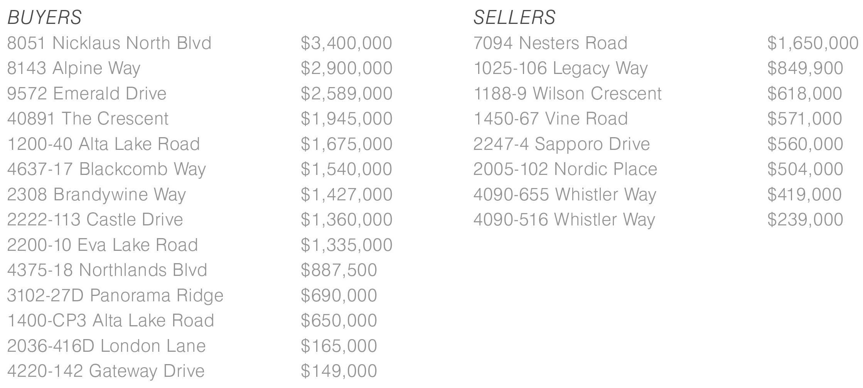 Sales History_2018